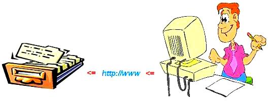 Каталог сайтов
